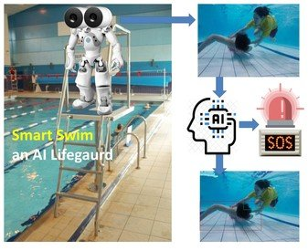 Drowning Detection with AI